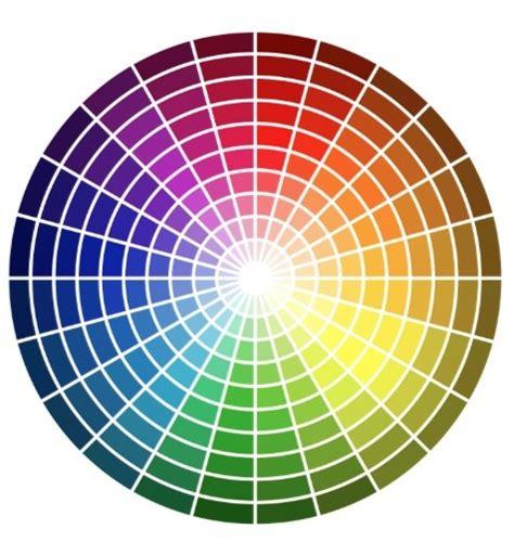 17 beste afbeeldingen color theory op vintage kleuren diagrammen en bauhaus