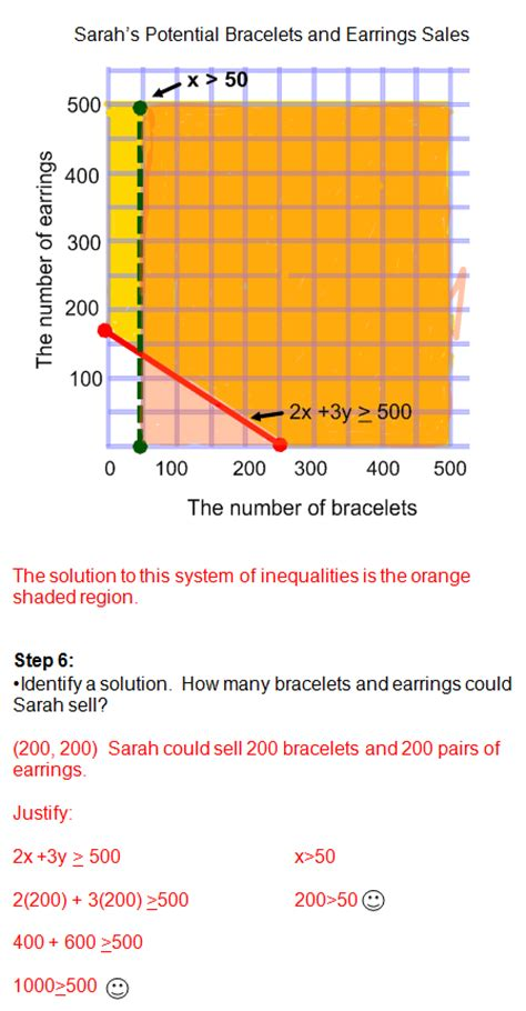 system of inequalities word problems worksheet systems of inequalities word problems