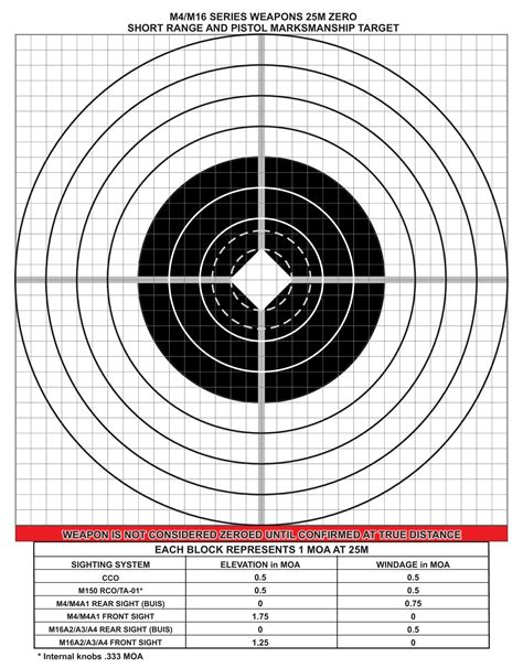 printable zero targets for m4 zeroing target m4 carbine related keywords suggestions