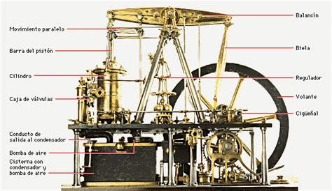 steam engine parts explained la m 225 quina de vapor factoria historica