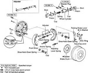 Toyota Brake System Pdf Repair Guides Rear Drum Brakes Brake Drums