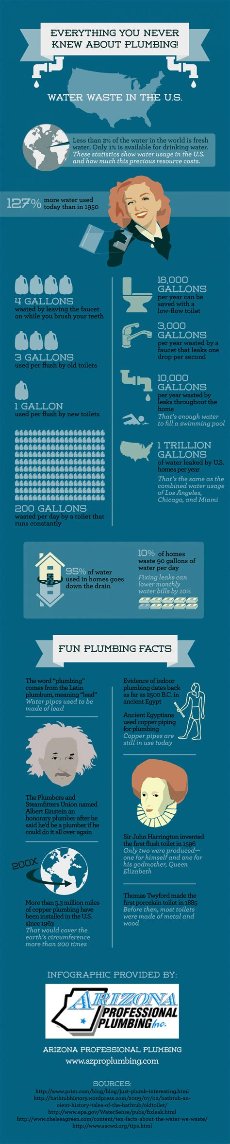 Plumbing Catch Phrases by Plumbing Quotes Like Success