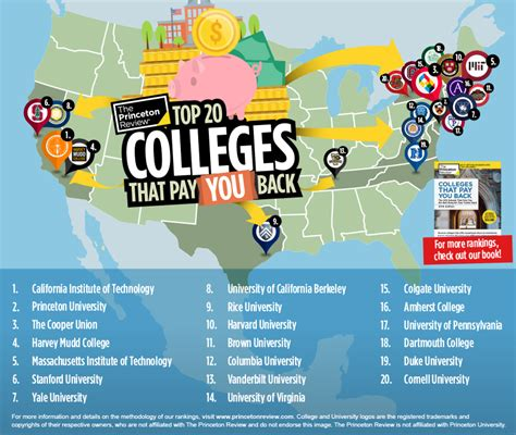 List Of League Colleges For Mba by The Top Colleges That Pay You Back College Financing