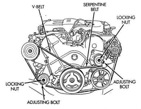 2000 dodge intrepid 2 7 engine diagram 2000 dodge intrepid engine diagram wiring diagram manual