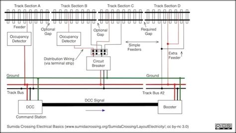 nce dcc wiring diagram wiring diagram