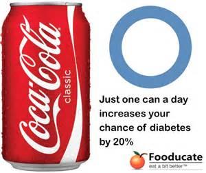 More studies confirm soft drinks increase diabetes risk fooducate