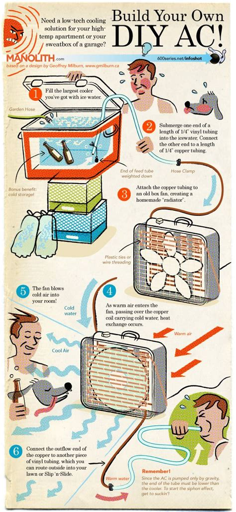 How To Fix A Small In An Air Mattress 25 best ideas about air conditioner on