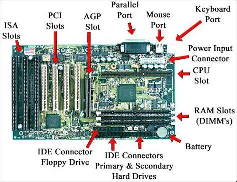 Speaker Computer Bennic Pro Bp 6000 fungsi dan perkembangan matherboard belajar otak atik