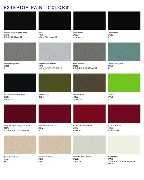 paint chips 2013 chrysler jeep