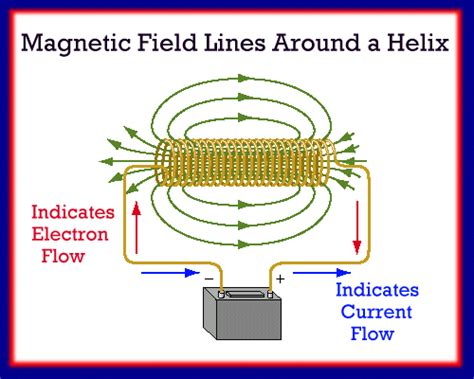 How Do You Detox From Elc Ectro Magnetic Fields by Unit Iv Electromagnetism