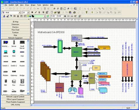 membuat flowmap di visio membuat flowchart dengan visio tugas akhir bsi