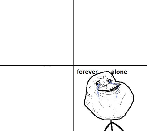 Forever Alone Template forever alone 4 panel blank image template meme
