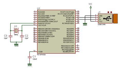c usb tutorial microcontrolandos tutorial comunica 231 227 o usb no mikroc