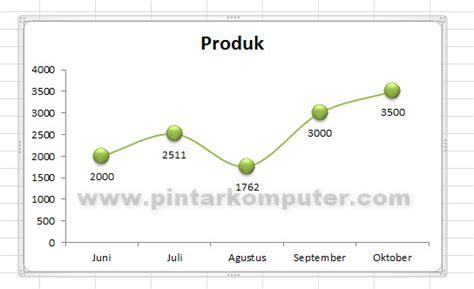 membuat grafik line di excel 2010 cara mudah membuat grafik garis line chart di excel 2007
