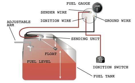 ee wiring diagram  chevrolet fuel gauge  diagram