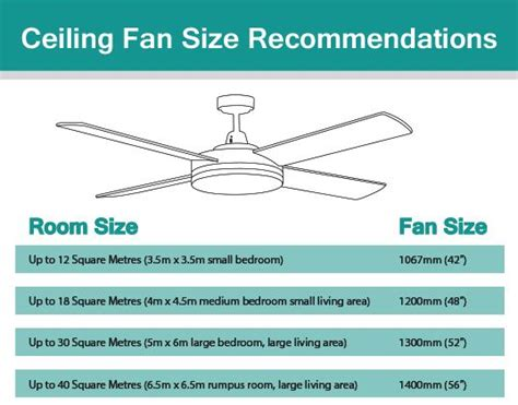 ceiling fan size guide ceiling fan size recommendations house home wares
