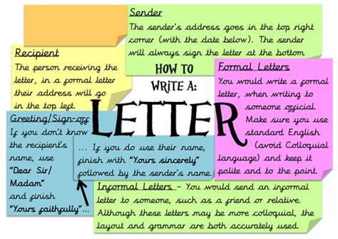 Features Of Letter Writing