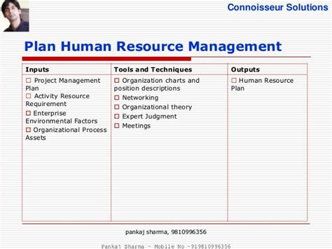 28 human resource plan template pmbok 28 human resource