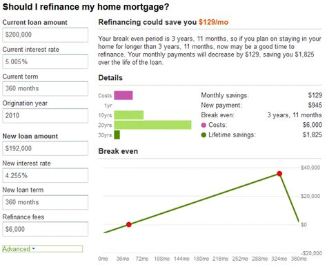 best refinance mortgage calculator suruchirestaurants mobi