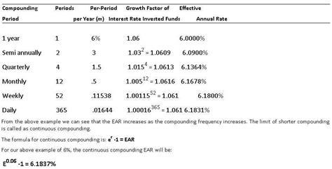 Finance Homework Help by Annuities Annuities Math Exles