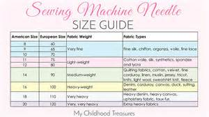 sewing machine needle sizes and types easy chart mct