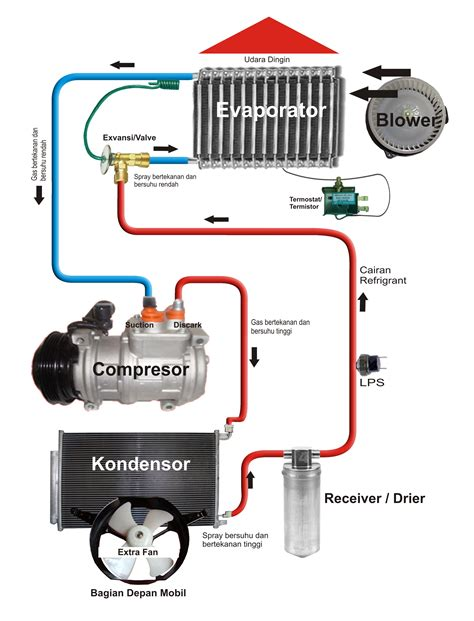 Wiring diagram ac mobil avanza jzgreentown wiring diagram ac mobil avanza image collections wiring diagram sle and guide asfbconference2016 Images