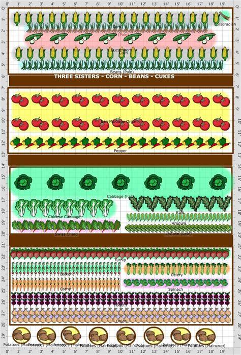 How To Lay Out A Vegetable Garden Garden Plan 2013 Scherer Vegetable Garden Garden