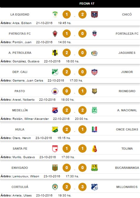 tabla de posiciones aguila 2016 tabla posiciones liga aguila 2016 calendar template 2016