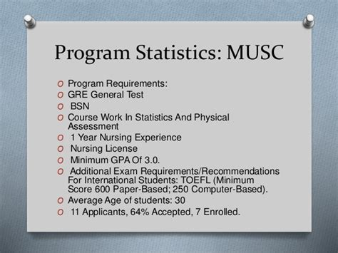 Clemson Mba Gpa Requirements by Research On Career