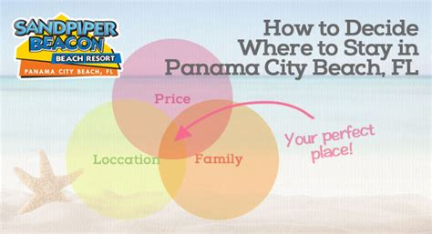deciding where to stay at how to decide where to stay in panama city fl
