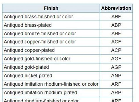three letter color abbreviations 17 best images about jewelry making charts on pinterest