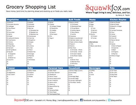Supermarket Sections List by Grocery Shopping Lists Healthy Living And Healthy On