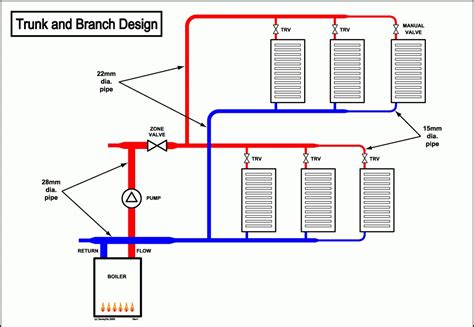 layout of boiler house central heating pipe layout diagram plumbing and piping