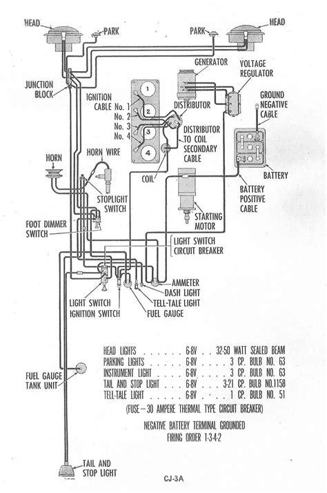 jeep alternator wiring harness wiring diagram