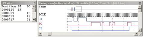 usb pattern generator logic analyzer usb logic analyzer usb pattern generator io 3200