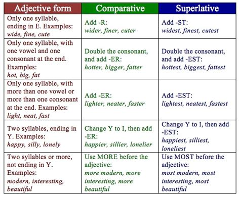is funtastic adjective comparative