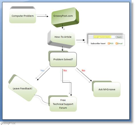 create a flowchart how to make a flow chart in microsoft word 2007