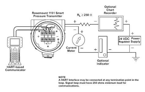 level transmitter wiring diagram rosemount radar level