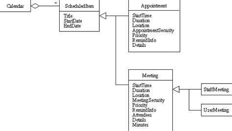 Calendar Class Java Csc 308 Specification Language Overview
