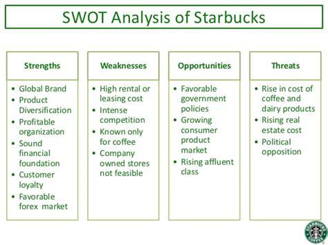 swot analysis starbucks bus 100 portfolio