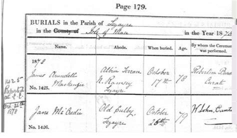 Birth Marriage Records Isle Of Uk Genealogy Records