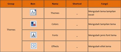 page layout menu in excel tab page layout menu dan fungsi ikon yang ada di
