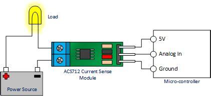 Dijamin Ori Arus 30a Ac Dc Current Sensor Acs712 Module For Ardui acs712 current sensor user guide henry s bench