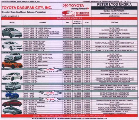 toyota cars price list toyota car price list philippines autoinsurancefiz info