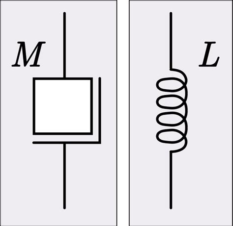 symbol for inductor file impedance analogy inductor svg