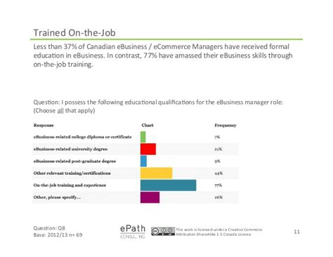 Mba In Ecommerce In Canada by Ebusiness In Canada 2013 Pushing Beyond Quot Enough Quot