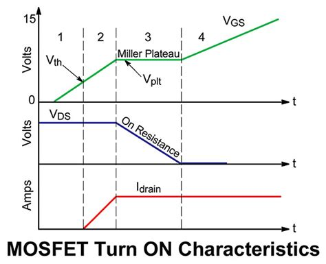 switched capacitor theory switched capacitor mosfet 28 images design considerations for high step ratio buck