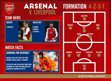 arsenal news expected starting xis arsenal welcome back key lynchpin