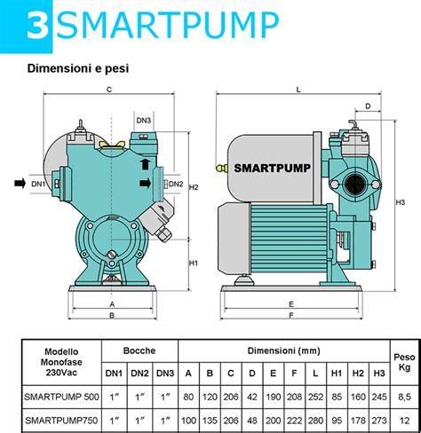 autoclave per appartamento prezzi kit autoclave per casa smartpump automatico completo di