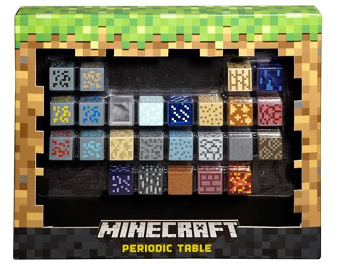 minecraft periodic table of elements minecraft periodic table of elements learn pongos